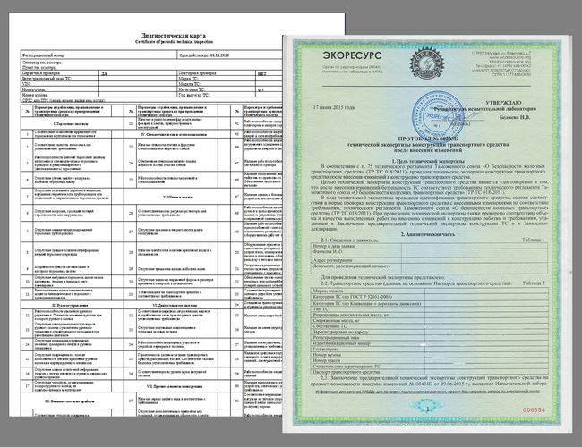 Протокол и диагностическая карта для регистрации газового оборудования